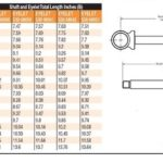 hpg-shaft-chart